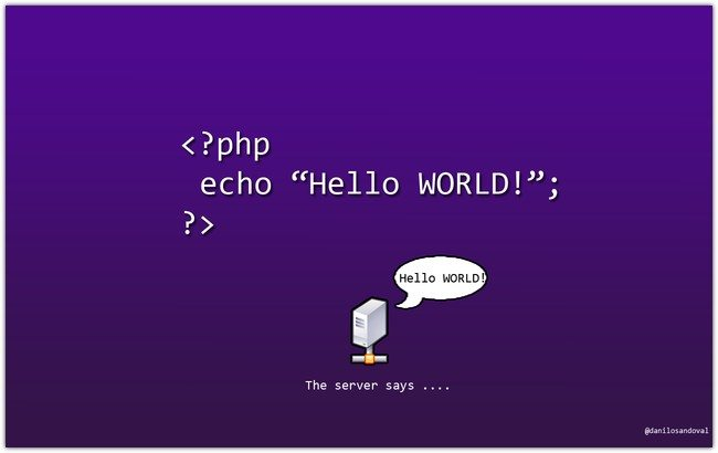 Code Php Wallpapers