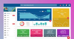 Materialize Admin Dashboard Template 310x165