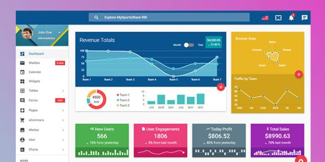 Materialize Admin Dashboard Template 660x330