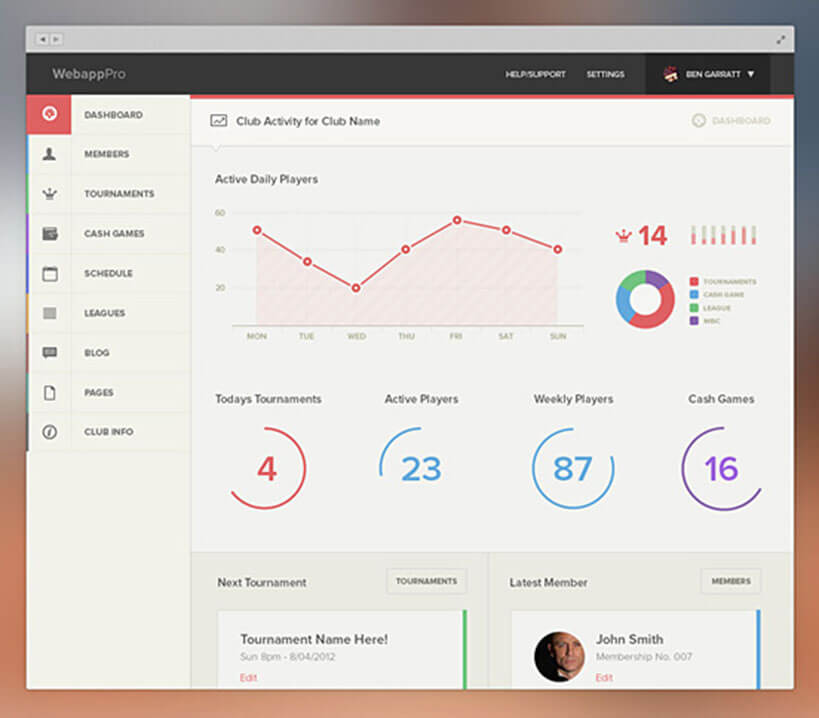 App Creative Dashboard Design
