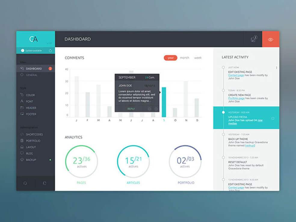 Circle Creative Dashboard Design