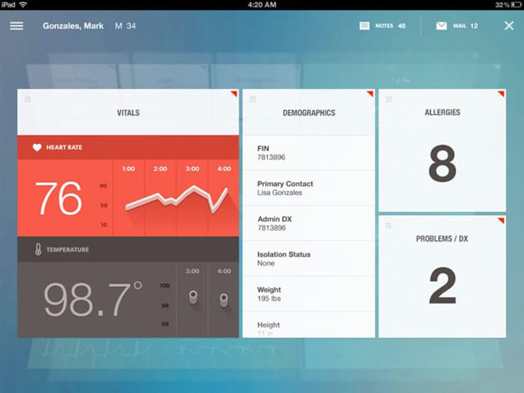 Gonzales Dashboard Design & Idea