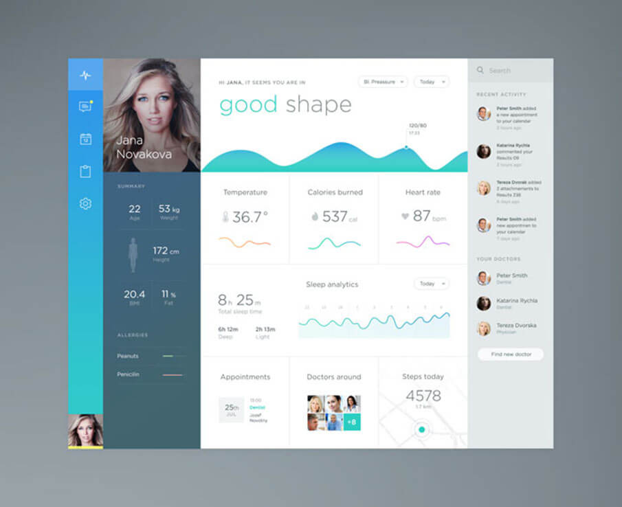 Logrithum Creative Dashboard Design