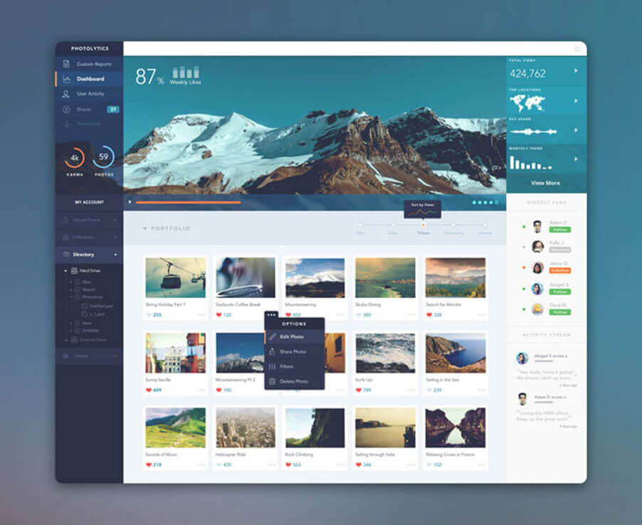 Photolytics Creative Dashboard