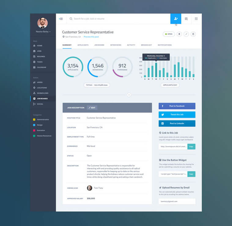 Presentation Dashboard Design & Idea
