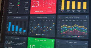 Dashboard Designs