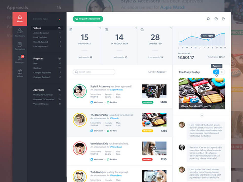 Respond Creative Dashboard