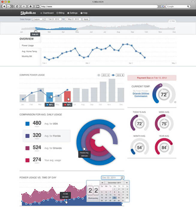 Safari Creative Dashboard Design