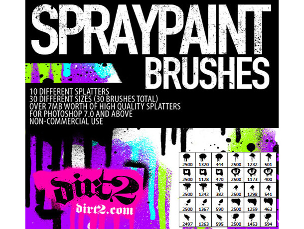 Spray Splatter Watercolor