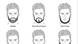 Infographic: The Ultimate Guide To Facial Hair Styles For
