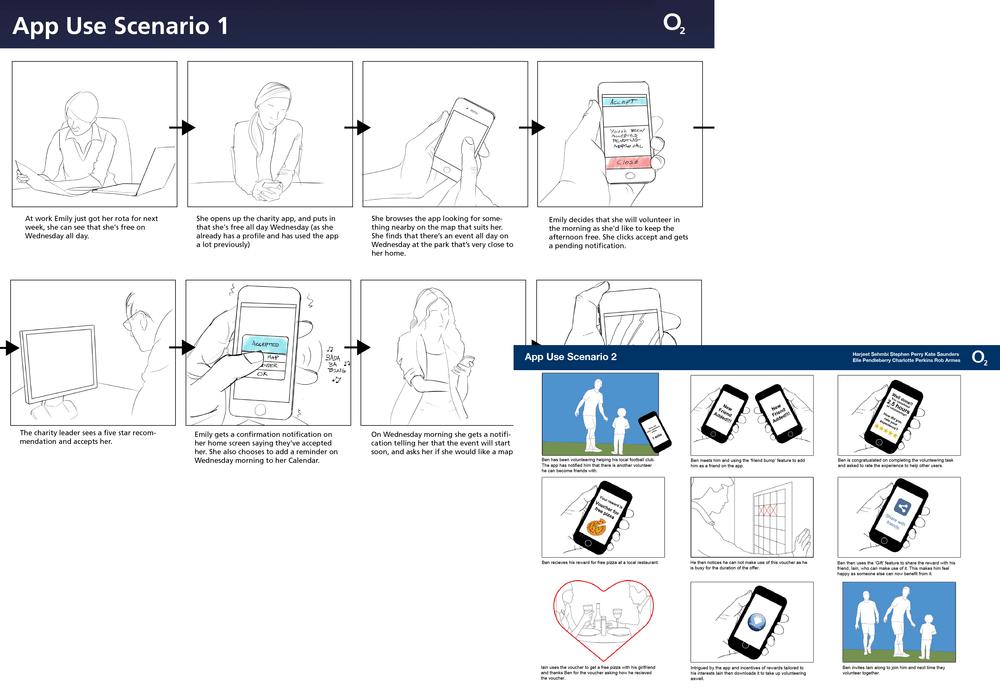 03 stivenskyrah designer o2Go process UX scenario designwithlove