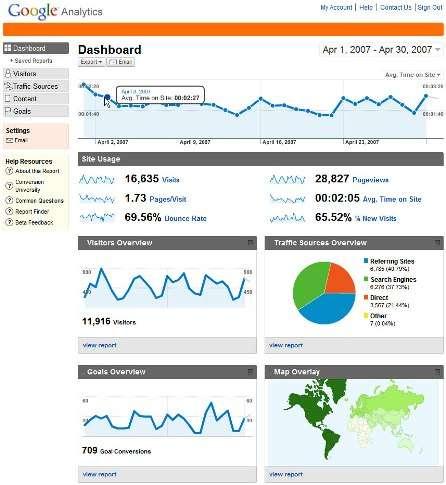 google-analytics-revamped