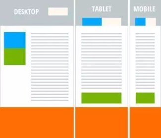 responsive-web-design-5