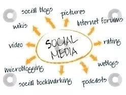 Social media networking activity