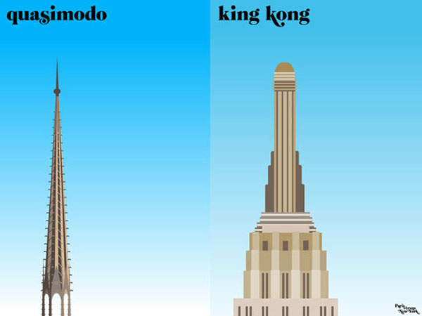 paris vs new york 03 Comparisons: Paris vs. New York