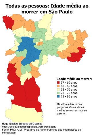 Todas as pessoas Idade média ao morrer em São Paulo