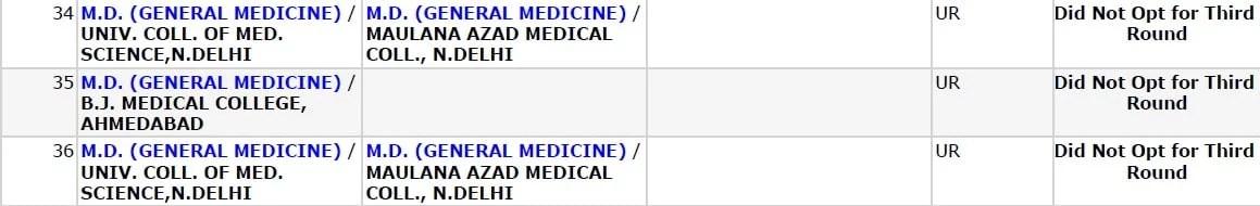 MD Medicine UCMS to MAMC