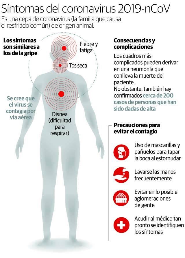 desinfección contra coronavirus