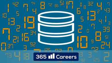 SQL - MySQL for Data Analytics and Business Intelligence