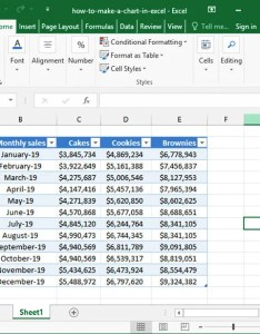 Sales by category and month also how to make  chart in excel deskbright rh