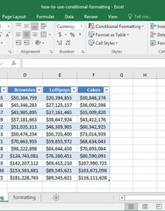 Non formatted data table but if we apply conditional formatting to our chart also how use in excel deskbright rh
