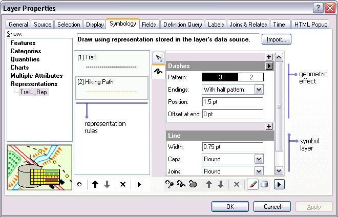 Las reglas de representación incluyen capas de símbolo y pueden incluir efectos geométricos.