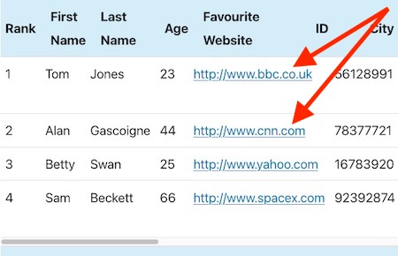 TablePress frontend showing how website addresses are automatically converted to functional hyperlinks