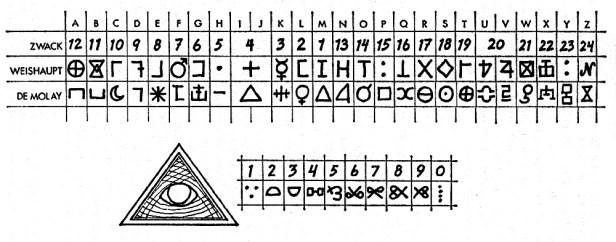 codigo-illuminati-roshaniya-blog-dab-radio