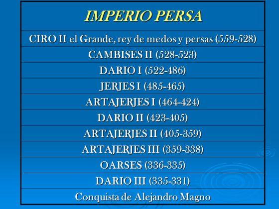 IMPERIO+PERSA-reyes-sucesion-hasta-a-magno-blog-dab-radio-wordpress