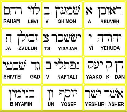 12-tribus-israel-blog-dab-radio-wordpress