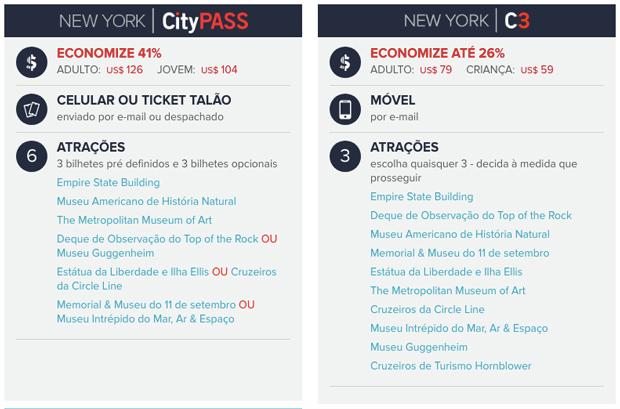 Como economizar em Nova York? Use o New York City Pass