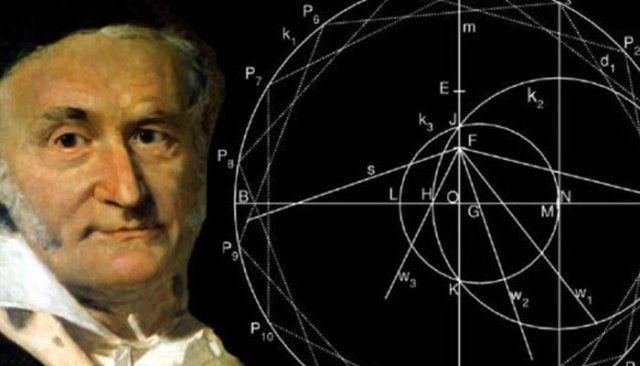 ¿Quién fue: Carl Friedrich Gauss?