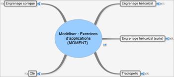 CoursStatModeliserActionMeca (3)ExoMoment