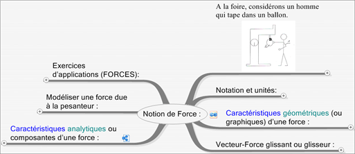 CoursStatModeliserActionMeca (3)NotioForce_thumb