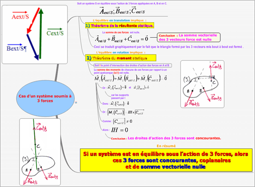 CoursStat3F (2)