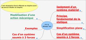 CoursStatP.F.S.1er