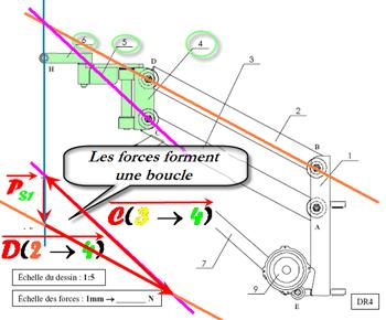 LevPerQ22-23Fig2Cor6