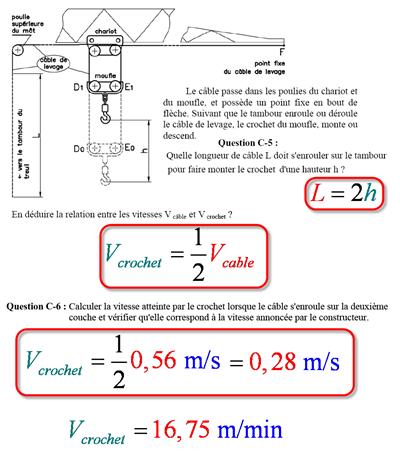 c4-c5-cor