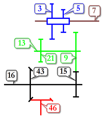 Exo1SchemaComplet