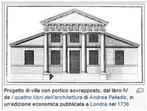 palladio-wiki