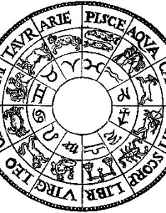 The zodiac signs in horoscope also sign astrology rh zodiacsignastrology