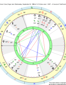 Astrological natal chart egypt jahnari criss born at secaucus nj usa wednesday september time zone   gmt hours   also birth virgo zodiac sign astrology rh zodiacsignastrology