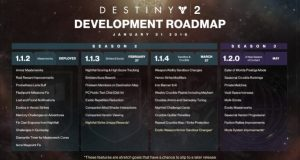 bungie-development-roadmap