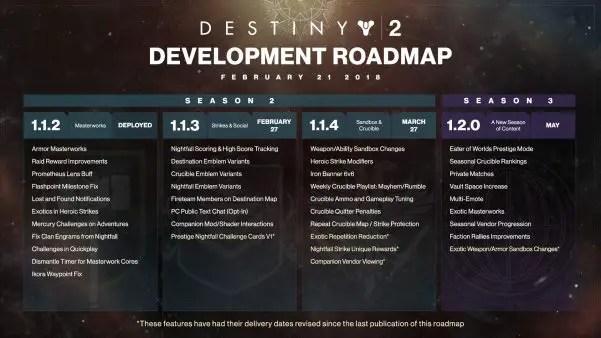 Feb_Roadmap_Image_Update_1