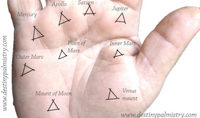 triangle mark on the palm, triangle on mount