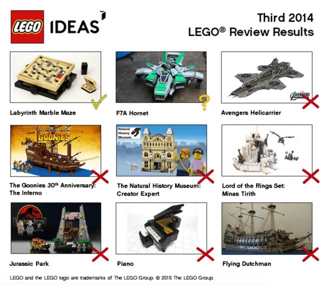lego ideas goonies