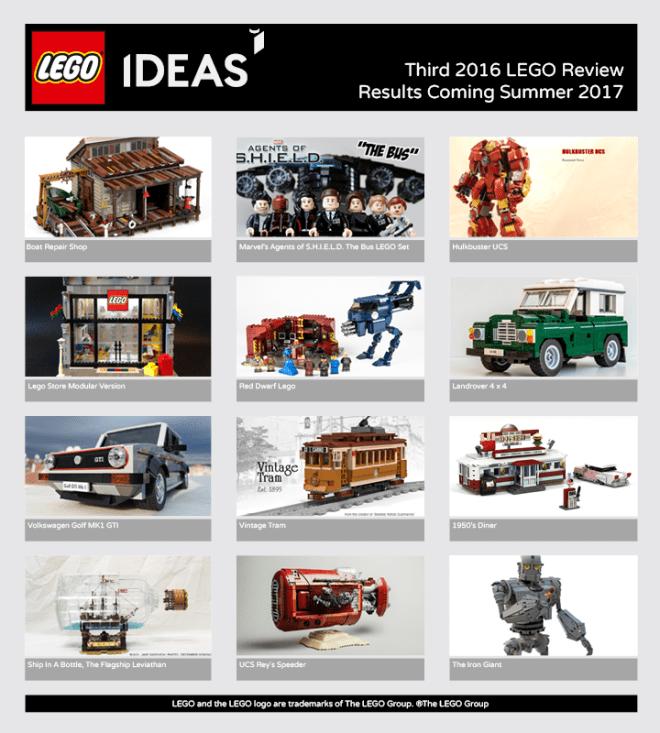 LEGO IDEAS REVIEW RESULT THIRD 2016