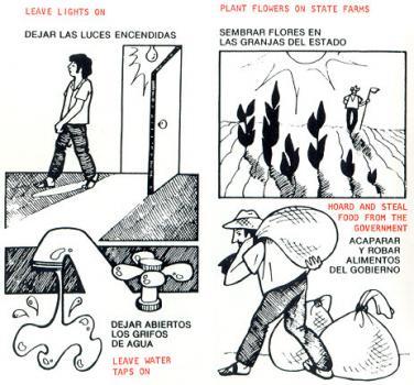Download free software Cia Nicaragua Manual