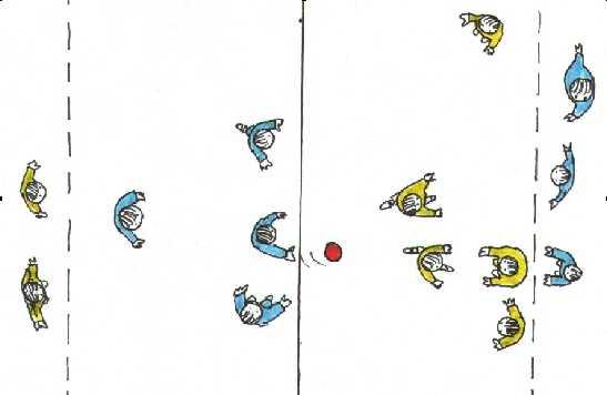 Jeux collectifs avec ballon CE1/CE2