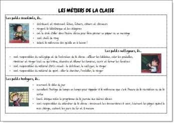 métiers de la classe